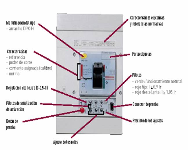 interruptor corte aire: